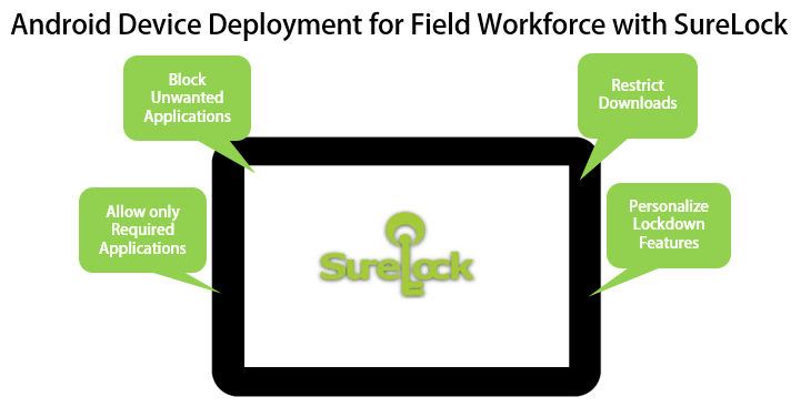 Android Device Deployment for Field Workforce with SureLock