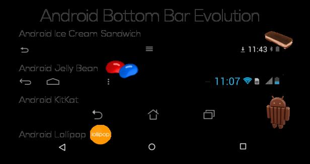 Bottom_Bar_Evolution