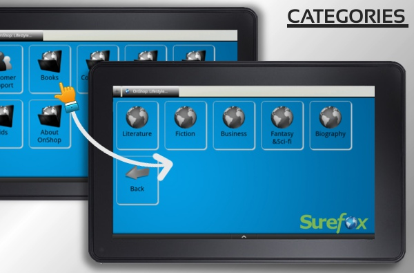 SureFox Categories