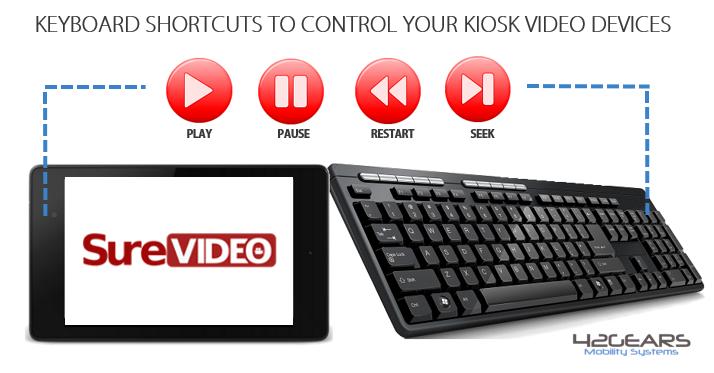 surevideo_keyboard_shortcuts
