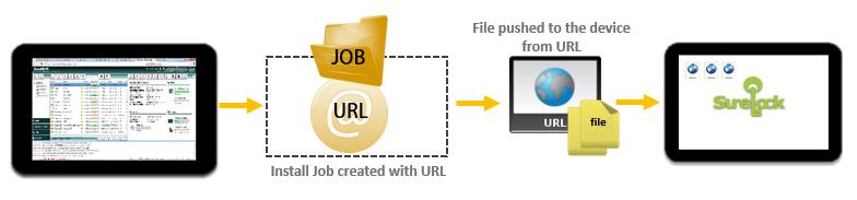 install_job_url