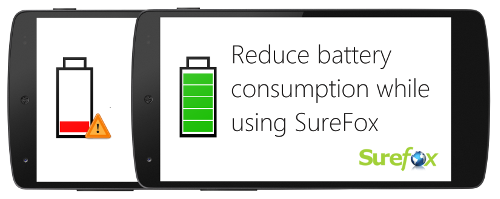 Control Battery Power Usage with SureFox