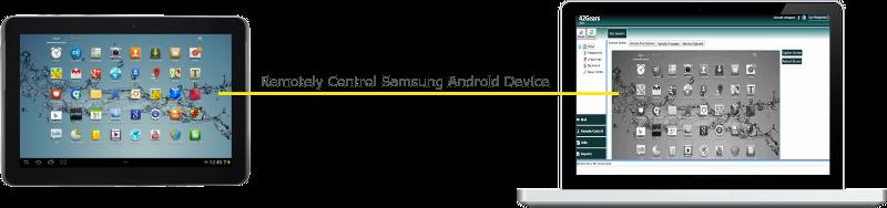 SureMDM_Device