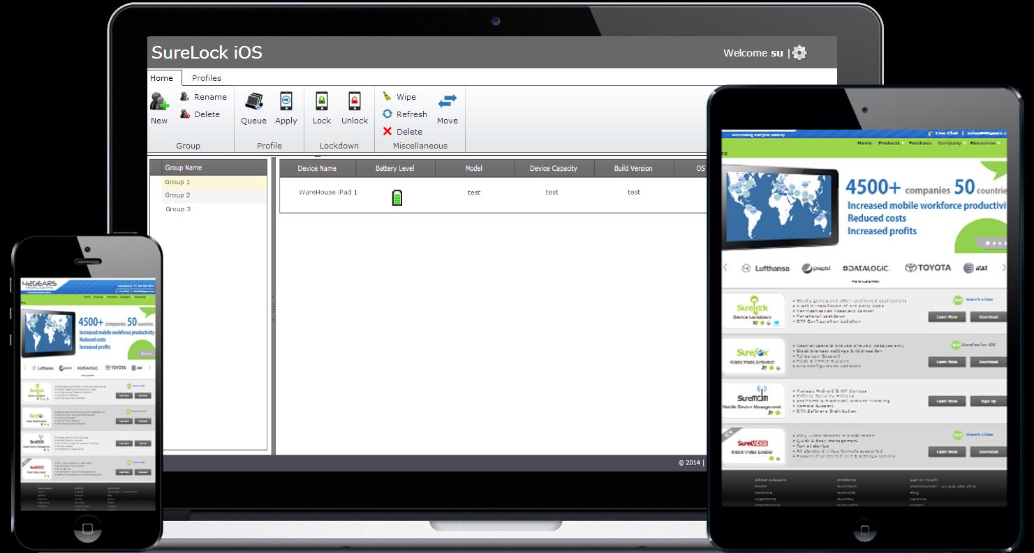 iPad Kiosk Software