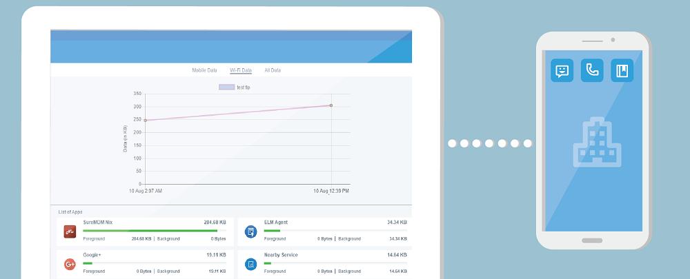 Manage mobile data usage with SureMDM