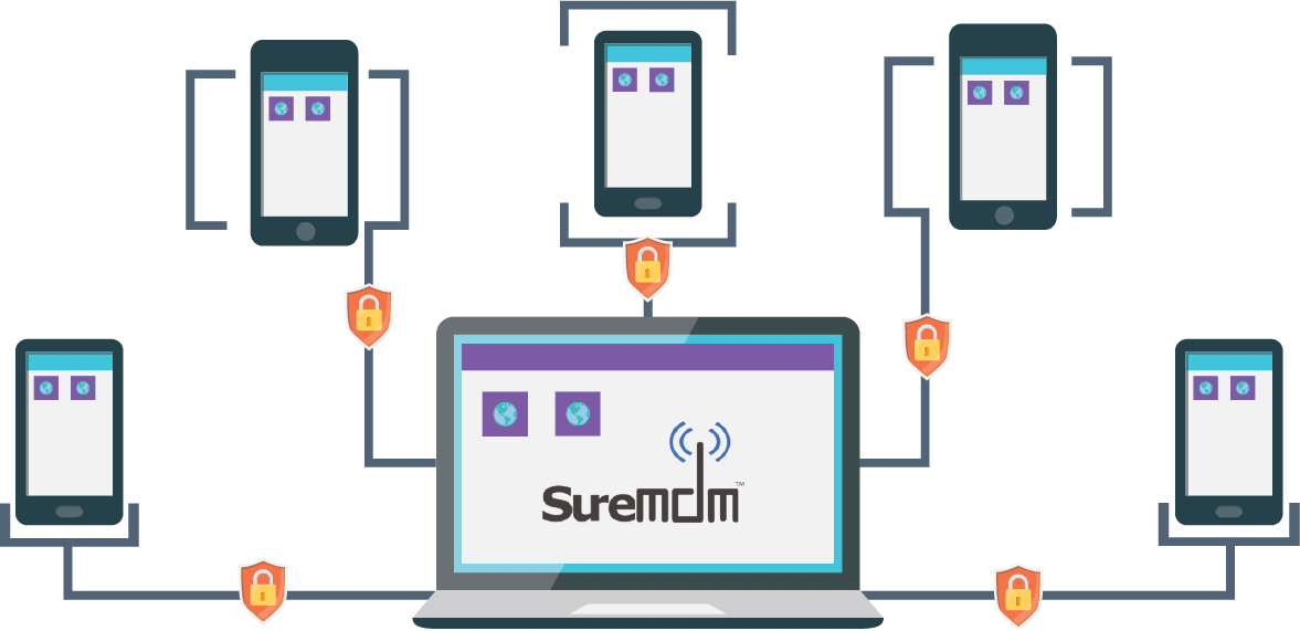 Remotely Deploy Business Web Apps with SureMDM