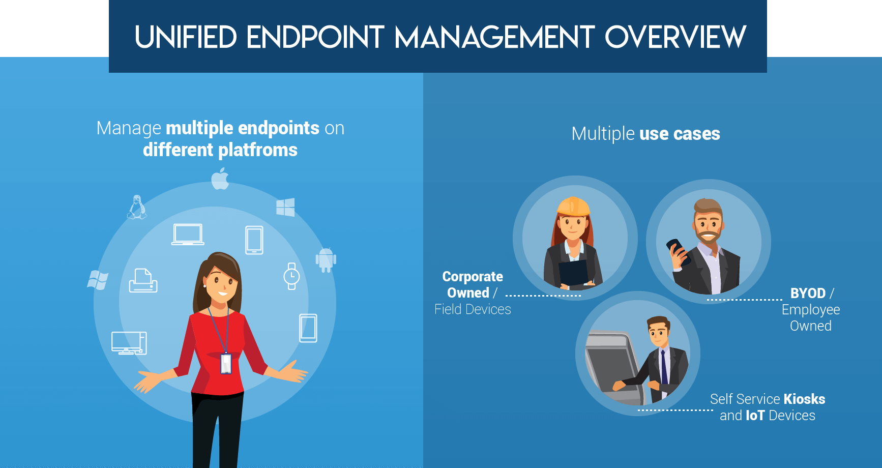 Whitepaper Understanding Unified Endpoint Management
