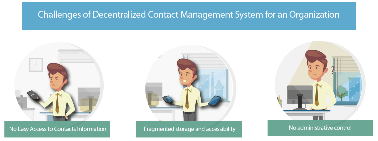 Centralized contact management