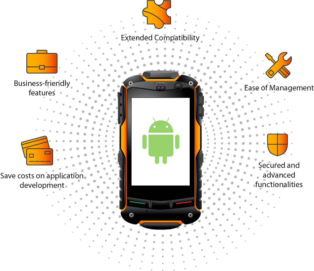 Why Enterprises Should Make the Move to Android Rugged Device Benefits