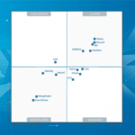 Featured Image -42Gears's Journey to Gartner's Magic Quadrant for UEM Tools 2018