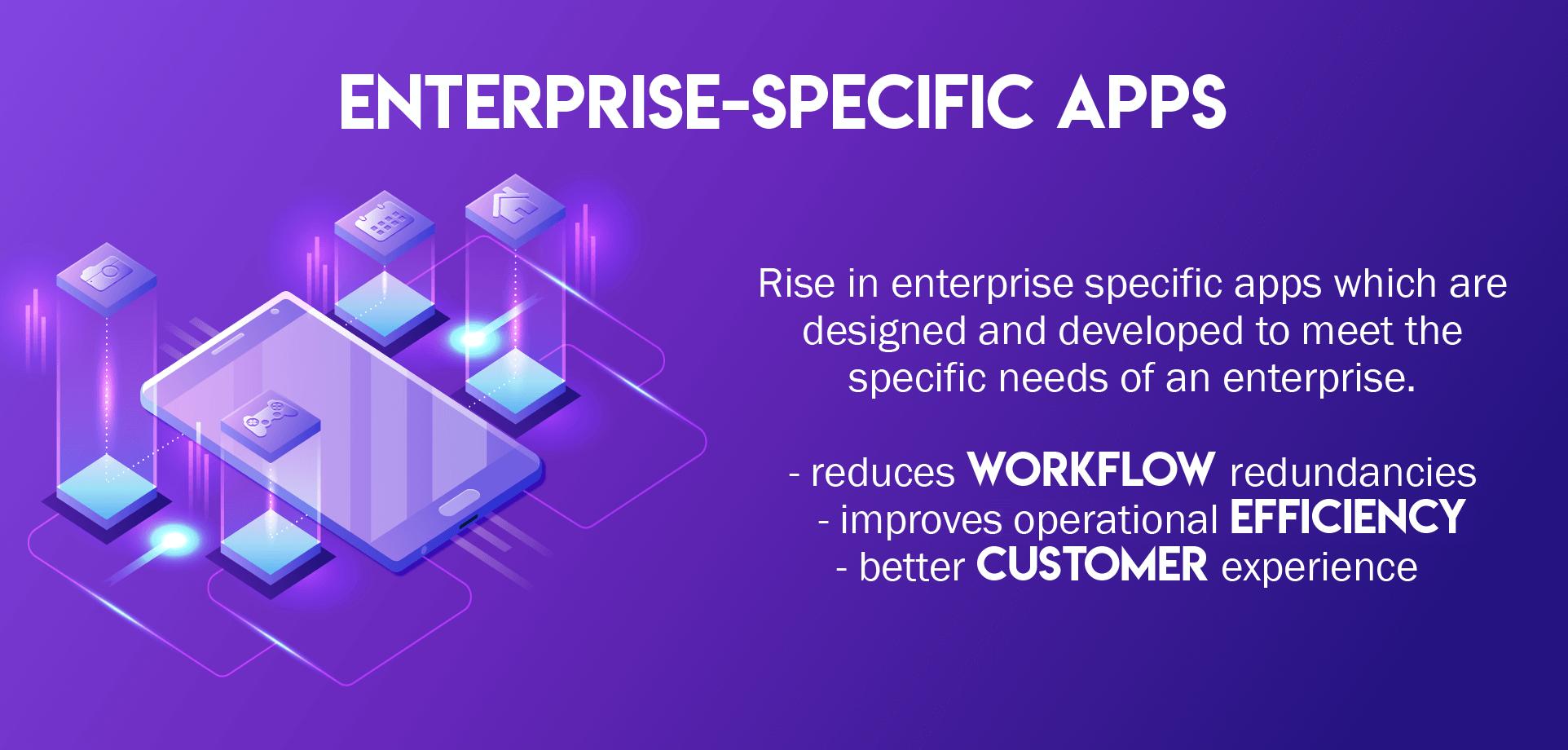 Enterprise Specific Apps