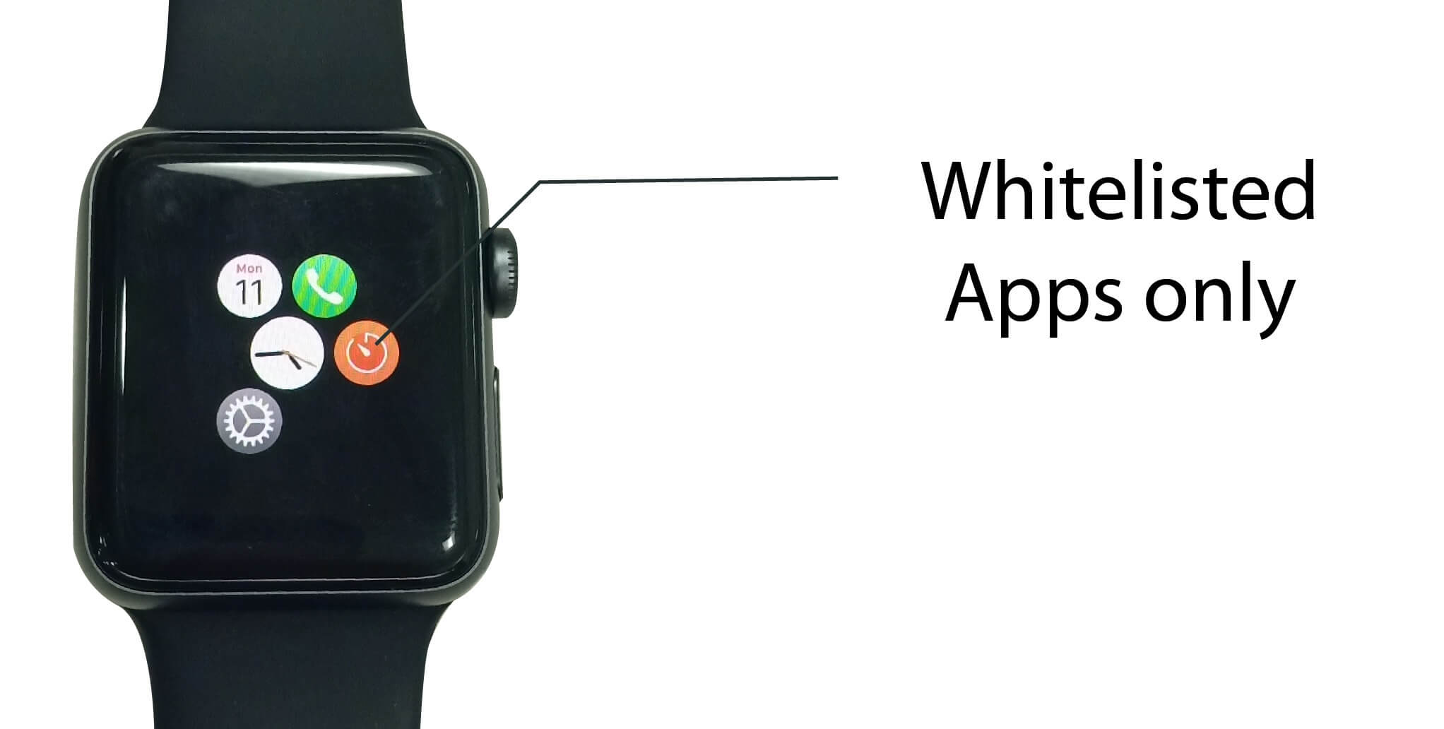 Whitelisted Apps Apple Watch