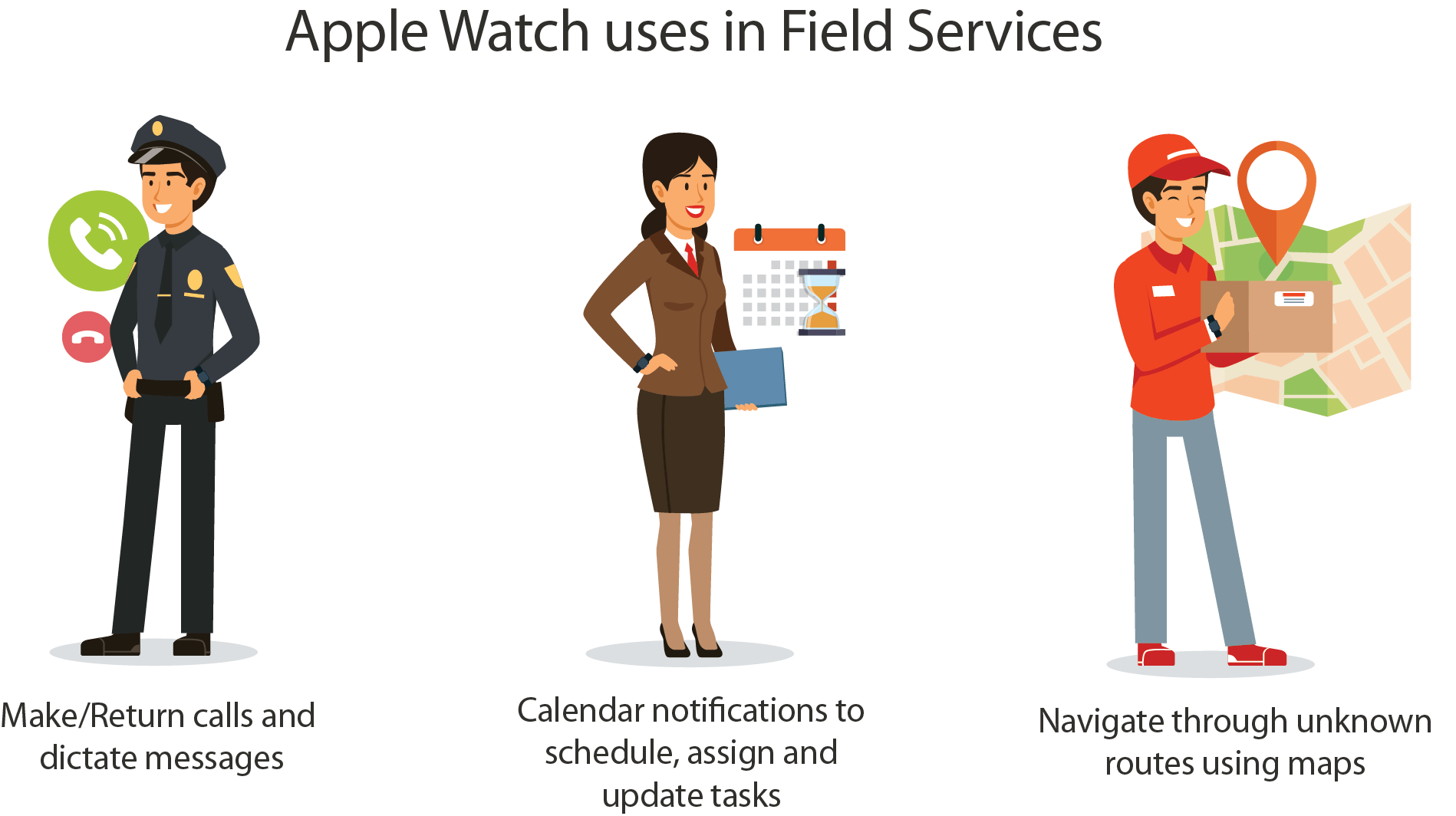 Apple Watch Field Services Section