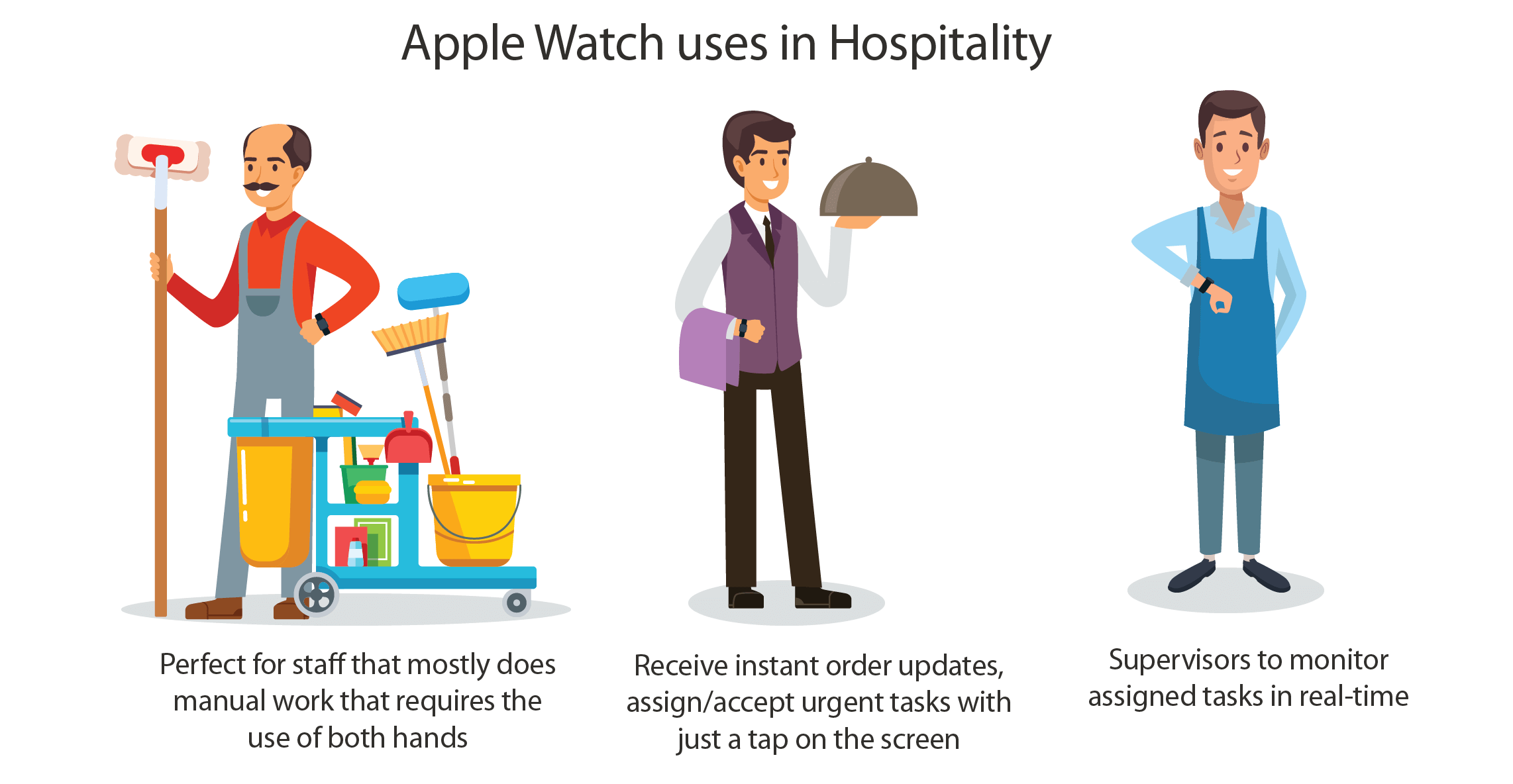 Apple Watch Hospitality Section