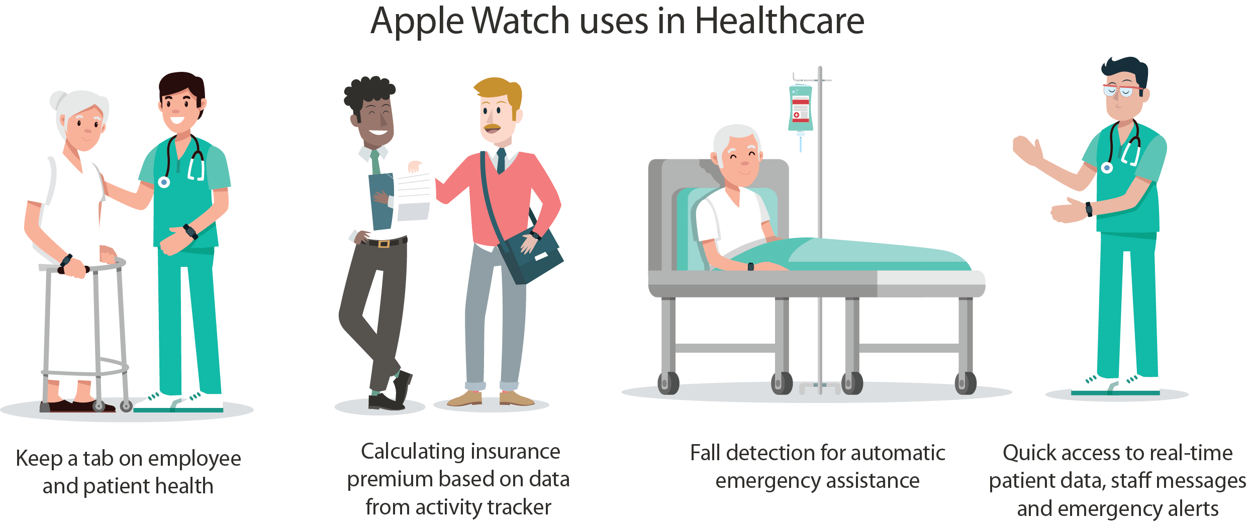 Apple Watches Healthcare Section