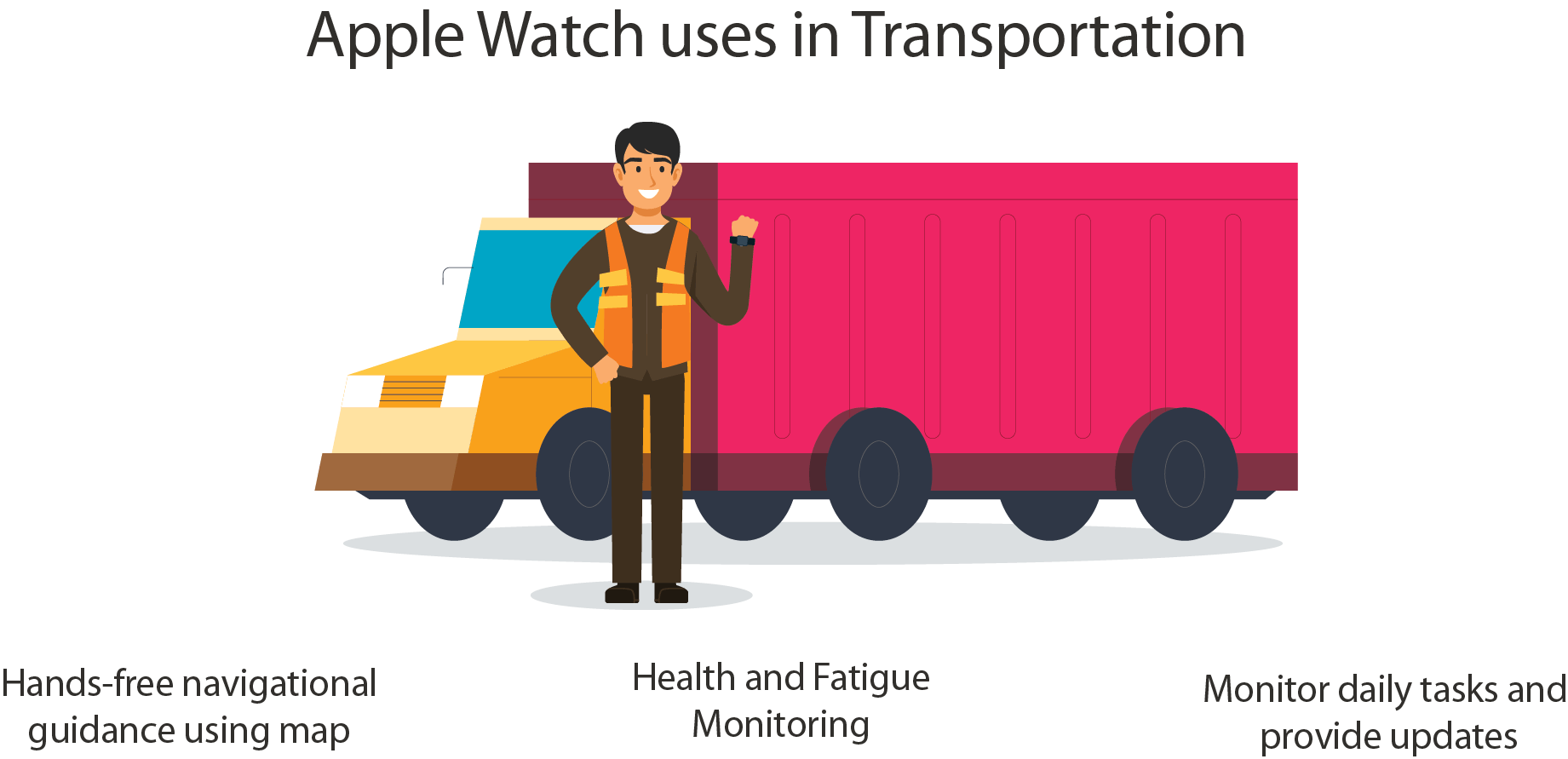 Apple Watches Transportation Section