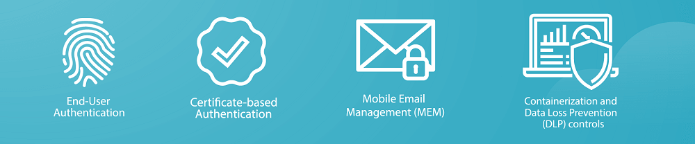 Securing Office 365 Emails and Apps Using 42Gears BYOD Solution Features-01