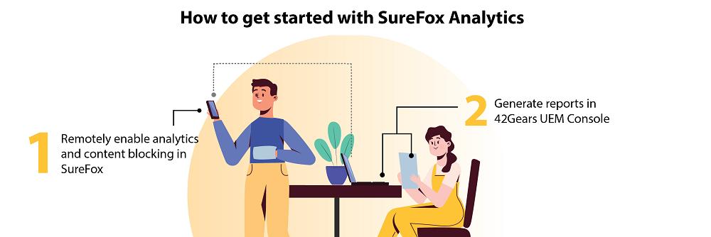 SureFox Analytics