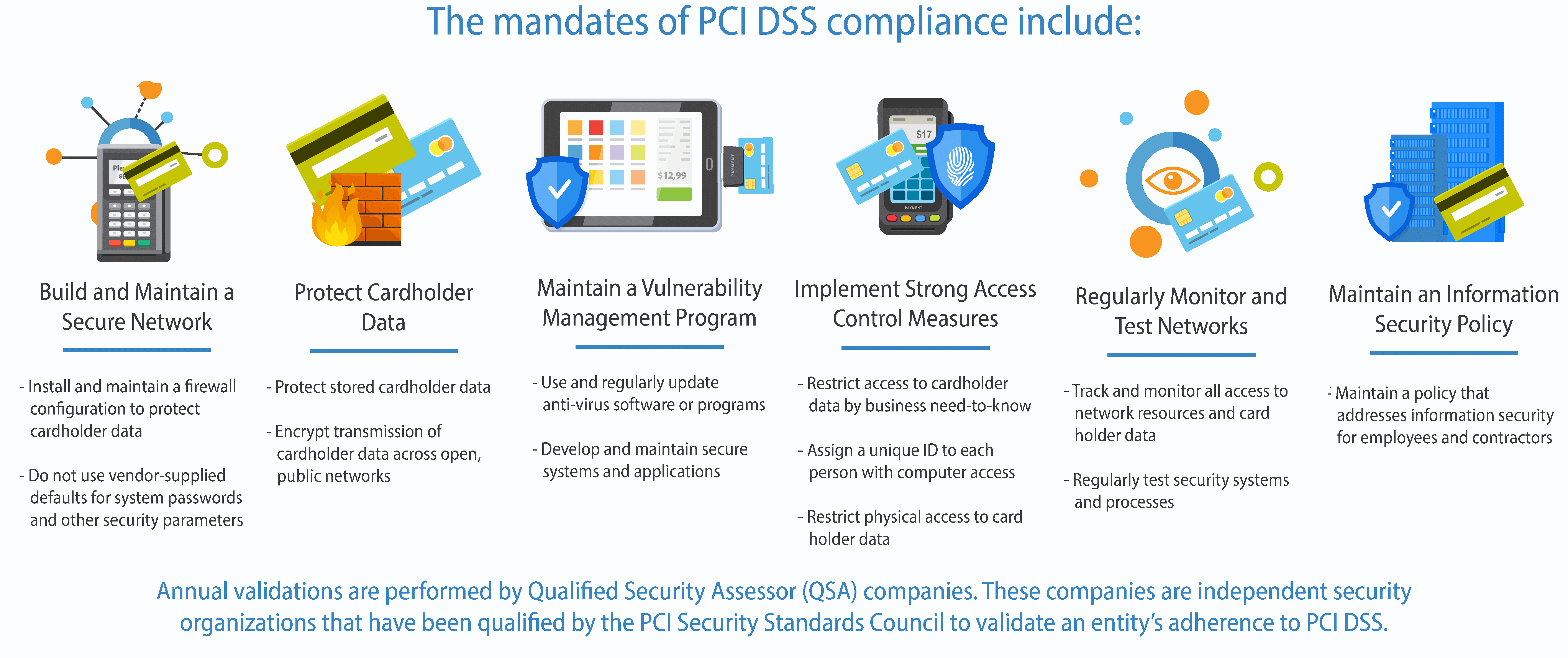 image-Is-PCI-DSS-Applicable-To-Mobile-Device-Management-Solutions