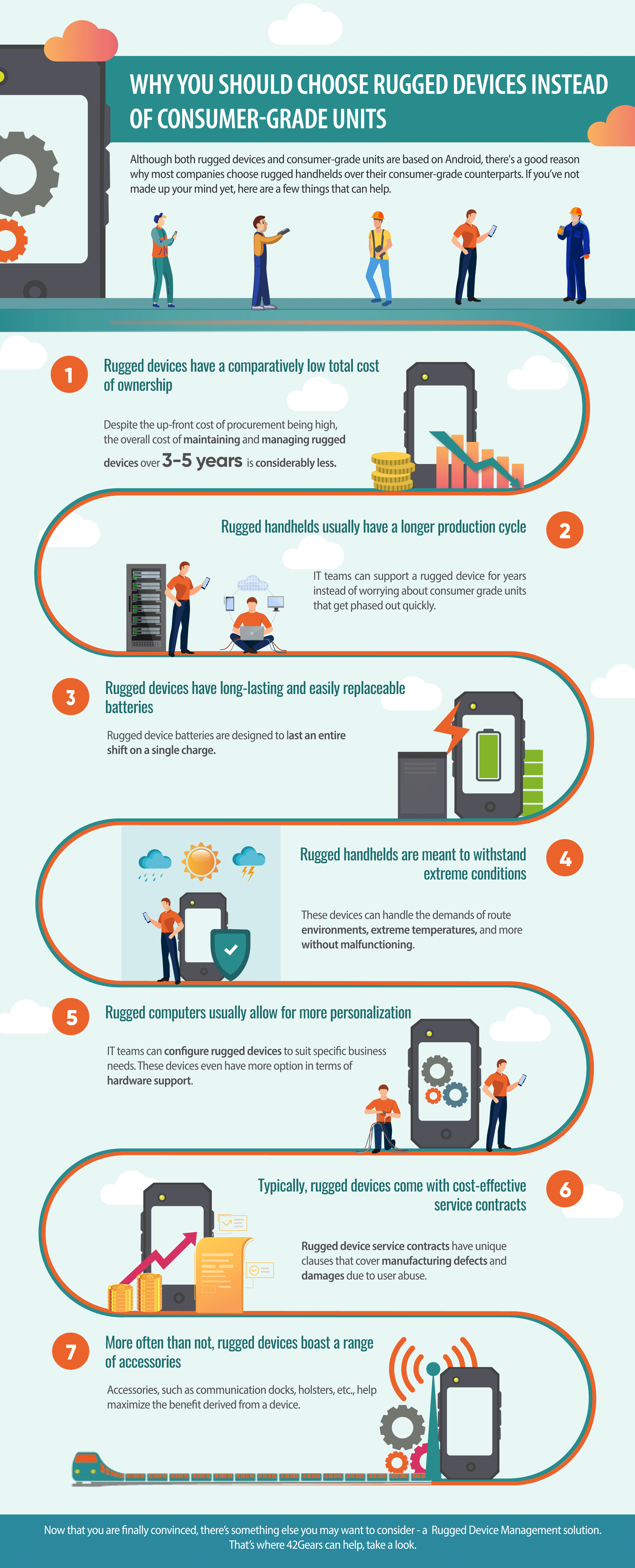 Rugged-Infographic-without-logo (1)