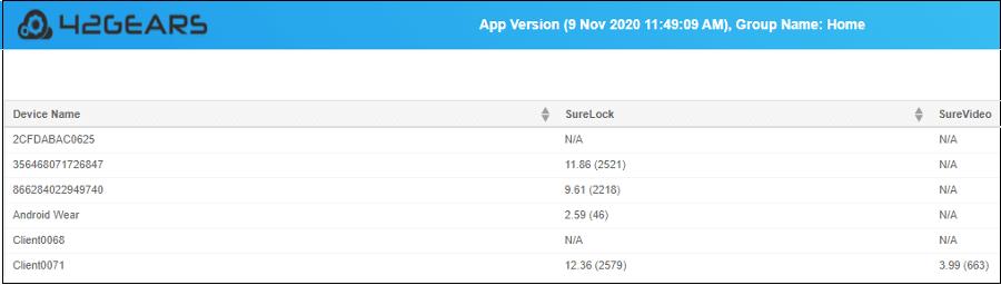Generated_App_Version_Report