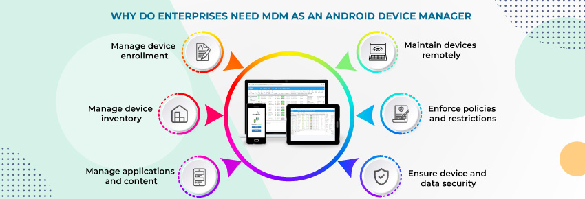 Android Device Manage, Android Device Management, Android MDM, Android MDM solution