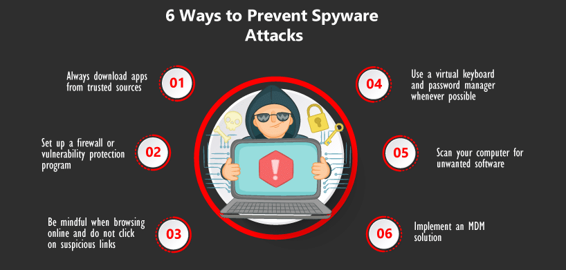 6 Ways to Prevent Spyware Attacks